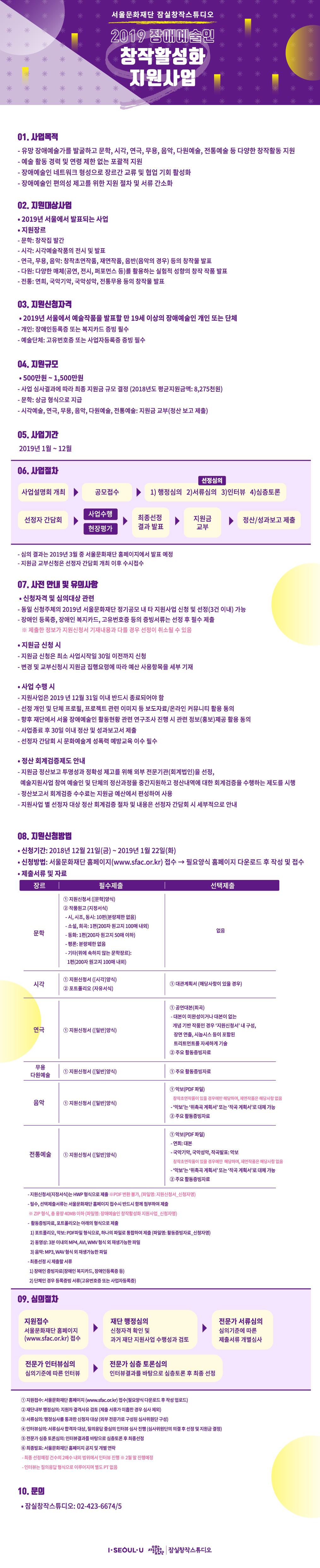 2018년 소외계층 대상 통합문화이용권사업 서울문화누리 제휴프로그램 모집